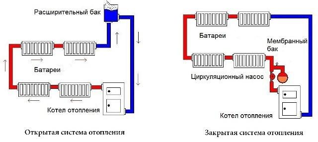 """alt=""""systemy otoplenya"""""""