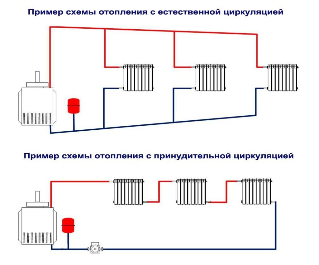 """alt=""""shema systemy otoplenya"""""""